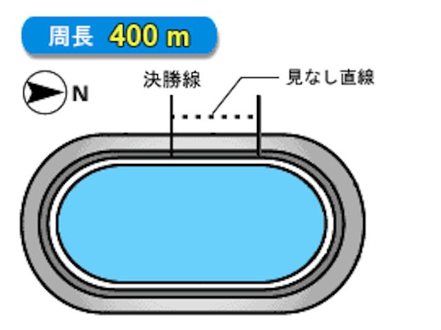 yahiko001