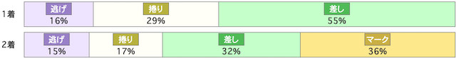 yahiko002
