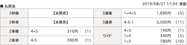 yahiko003