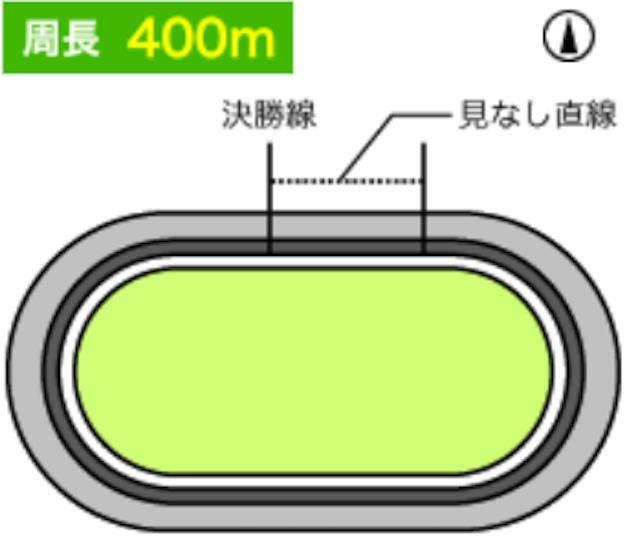 kokurakeirin002