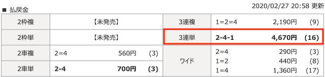 2月27日松山9レースの結果画像