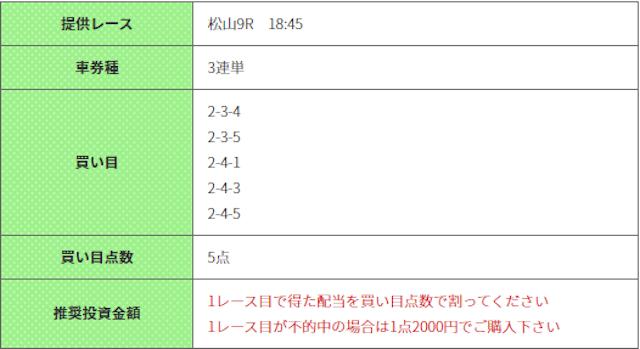 競輪ギアの有料予想徳山9R2020年2月27日の買い目画像