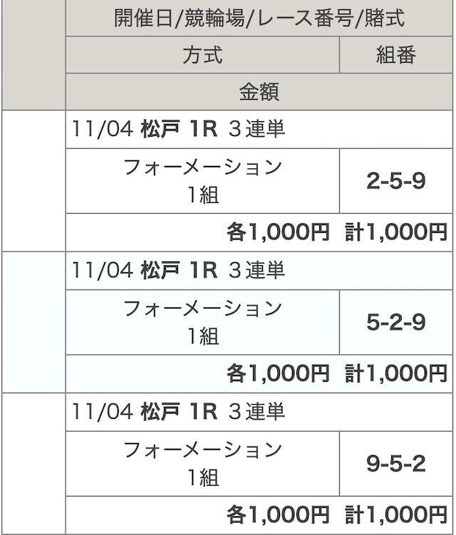 2019年11月04日松戸1レースの予想の画像