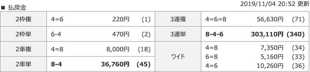 2019年11月04日松戸1レースの結果画像