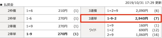 2019年10月31日別府5レースの結果画像