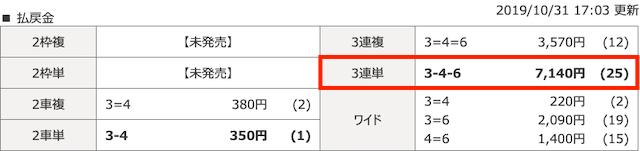 THE競輪の有料予想2019年10月31日福井1レースの買い目画像