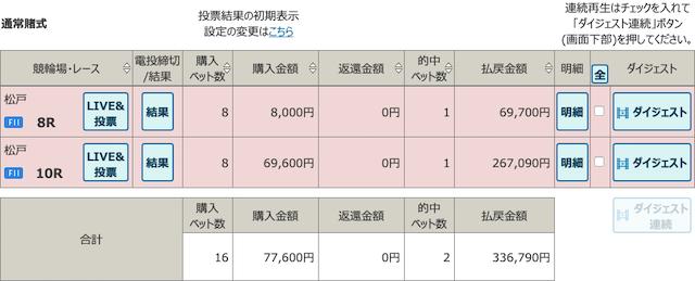 松戸10Rの結果画像