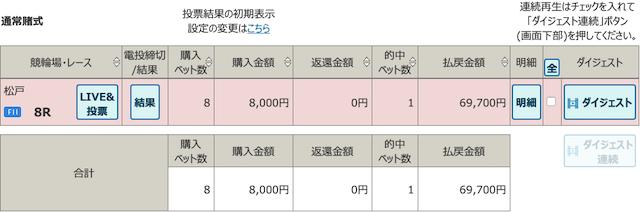 松戸8Rの結果画像