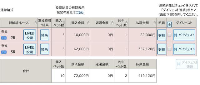 3月9日奈良2レースと5レースの結果画像