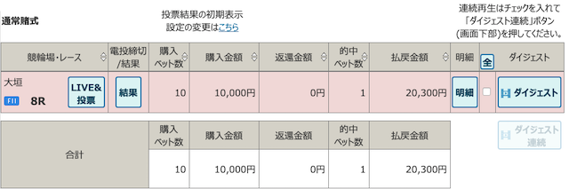 3月3日大垣8レースの投票結果画像