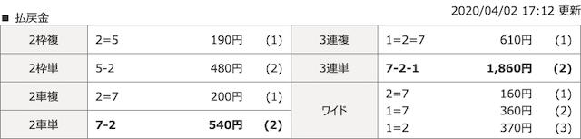 4月2日小田原8レースの結果画像