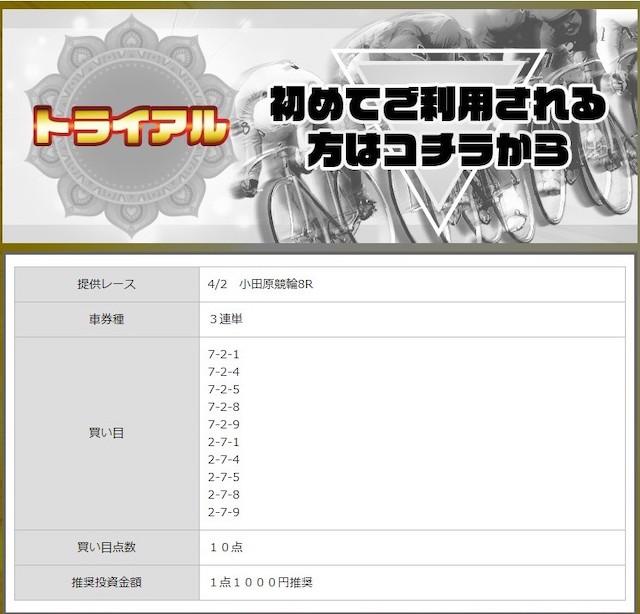 シャカリキライダー4月2日小田原8レースの買い目